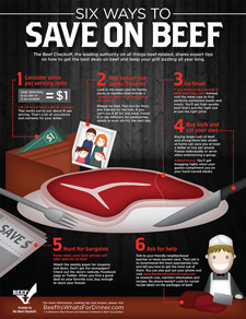 Six ways to save on beef